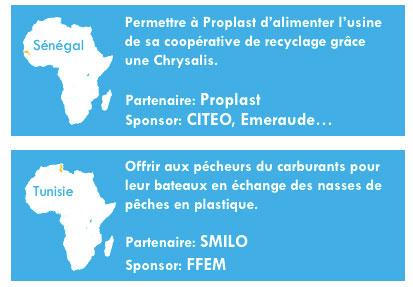 EarthWake - Projets - Sénégal et Tunisie